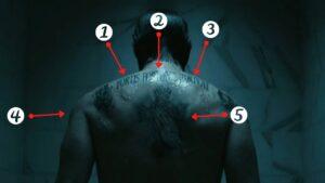 What is Tattooed on John Wick's Shoulders